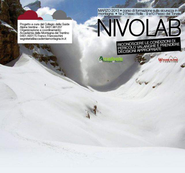Nivolab