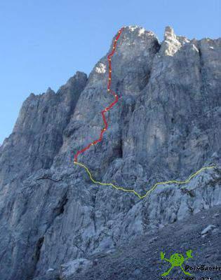 Niedermann-10_Schweizerpfeiler_Routenverlauf_Rocksports