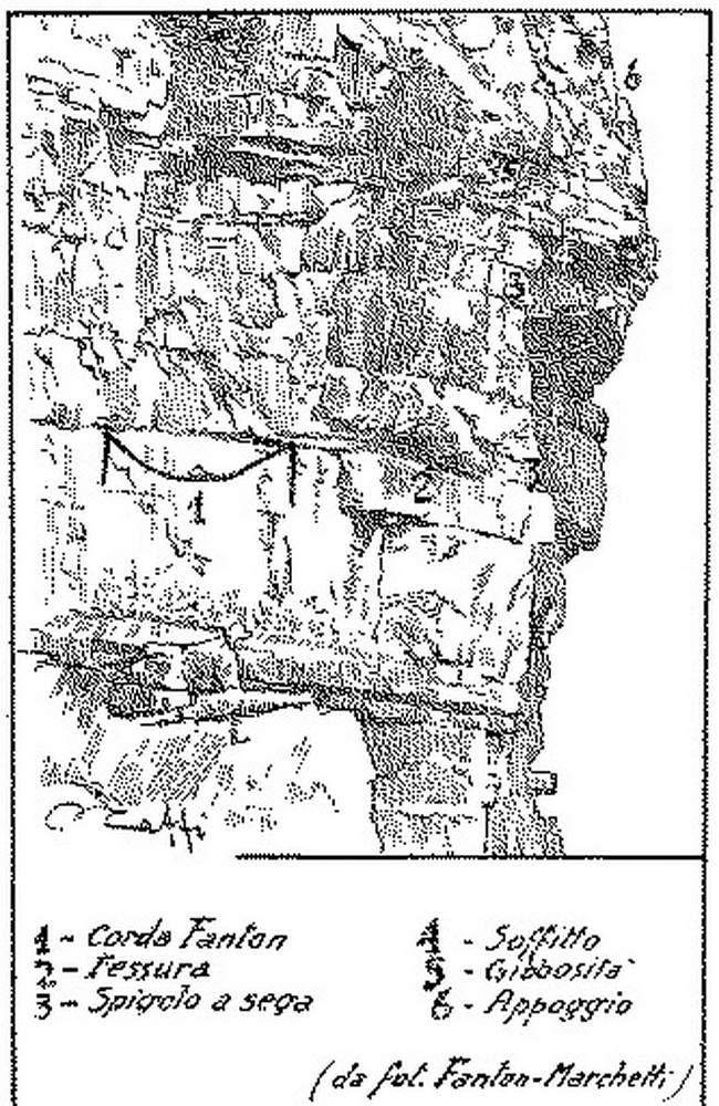 In questo schizzo, rifacimento di quello originale Caffi pubblicato nella guida del 1928, si vede come Casara dice di aver trovato la corda del tentativo Fanton il giorno della salita. Attaccata a sinistra ad un chiodo nella fessura bassa orizzontale e, dopo l'arco, a destra a un gruppo di tre chiodi infissi nella stessa fessura, col pendente lasciato dal quinto chiodo più in alto, staccatosi, in precedenza, dalla parete. Il salitore che, tratto in inganno dalla foto, aveva segnato il suo percorso sulla fessura alta dove finiva la corda Fanton col suo prolungamento, corresse in seguito l'errore indicando la fessura reale più bassa, che porta qui il n°2, e nella quale, al suo passaggio, finiva la corda Fanton. Lungo tale fessura passarono poi le cordate successive che ripeterono la via. La questione del distacco della corda è tuttora discussa, in quanto Tissi e compagni trovarono certamente un quinto chiodo in posto (a meno che questo non sia stato reinfisso in altri tentativi sconosciuti ed effettuati tra il 1926 e il 1930). Casara in più non precisa se all'estremità dello spezzone fosse ancora fissato il chiodo fuoriuscito o se questo fosse ancora infisso nella roccia senza però essere collegato allo spezzone. È molto difficile che un chiodo fuoriesca da solo (tra il 1923, anno della foto Marchetti, e il 1925) ed ancora più improbabile è che il nodo con cui lo spezzone era fissato al chiodo si sia sciolto da solo. Dunque occorre pensare che ci sia stato qualche ipotetico tentativo di prima ascensione tra il 24 settembre 1923 e il 2 settembre 1925.