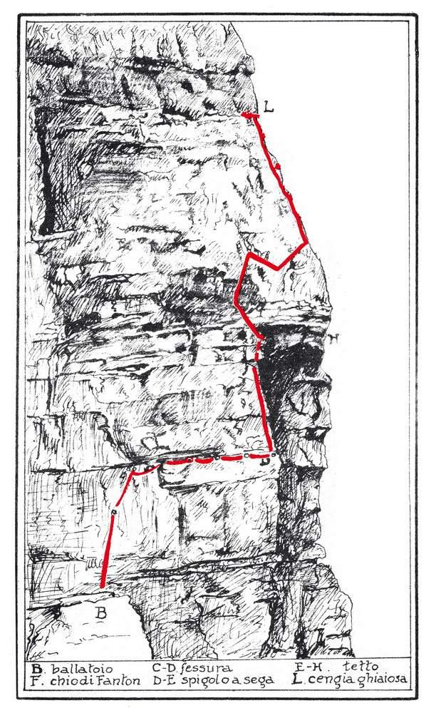Schizzo originale dei triestini, fatto subito dopo la loro salita.