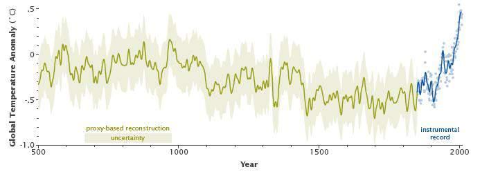 tet-paolo-mieli-riscaldamento-globale